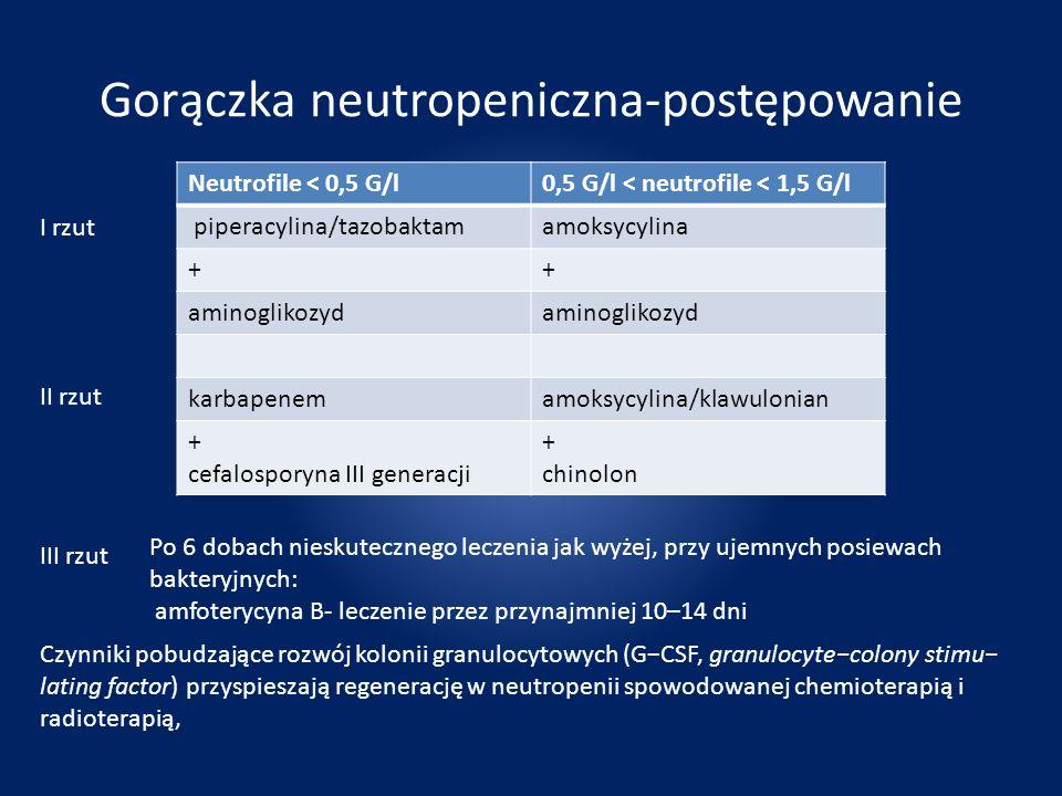 Gorączka neutropeniczna-postępowanie Neutrofile < 0,5 G/l0,5 G/l < neutrofile < 1,5 G/l piperacylina/tazobaktamamoksycylina ++ aminoglikozyd karbapene