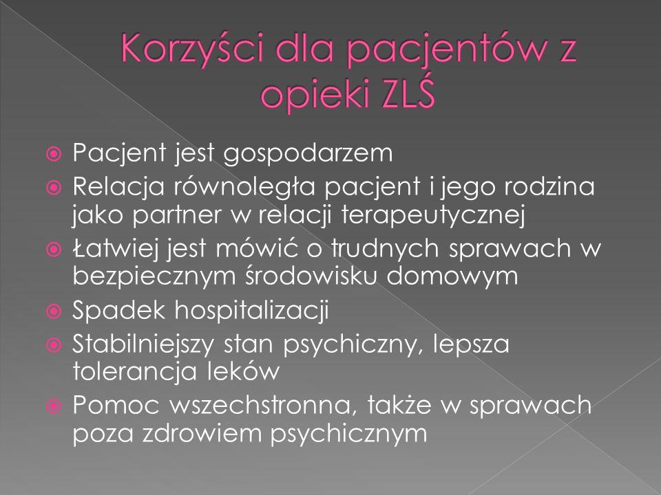 Pacjent jest gospodarzem Relacja równoległa pacjent i jego rodzina jako partner w relacji terapeutycznej Łatwiej jest mówić o trudnych sprawach w bezpiecznym środowisku domowym Spadek hospitalizacji Stabilniejszy stan psychiczny, lepsza tolerancja leków Pomoc wszechstronna, także w sprawach poza zdrowiem psychicznym