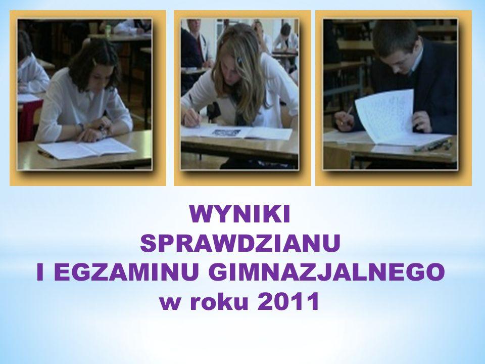 Egzamin gimnazjalny - język angielski Średnie wyników