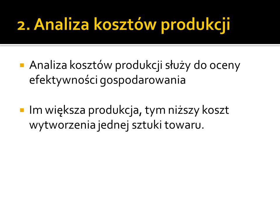 Analiza kosztów produkcji służy do oceny efektywności gospodarowania Im większa produkcja, tym niższy koszt wytworzenia jednej sztuki towaru.