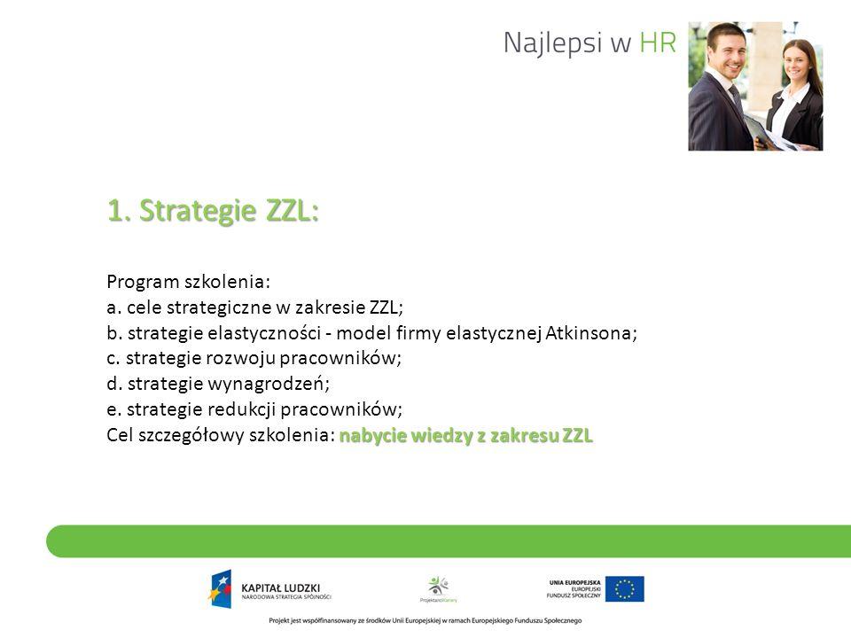 1. Strategie ZZL: nabycie wiedzy z zakresu ZZL Program szkolenia: a. cele strategiczne w zakresie ZZL; b. strategie elastyczności - model firmy elasty