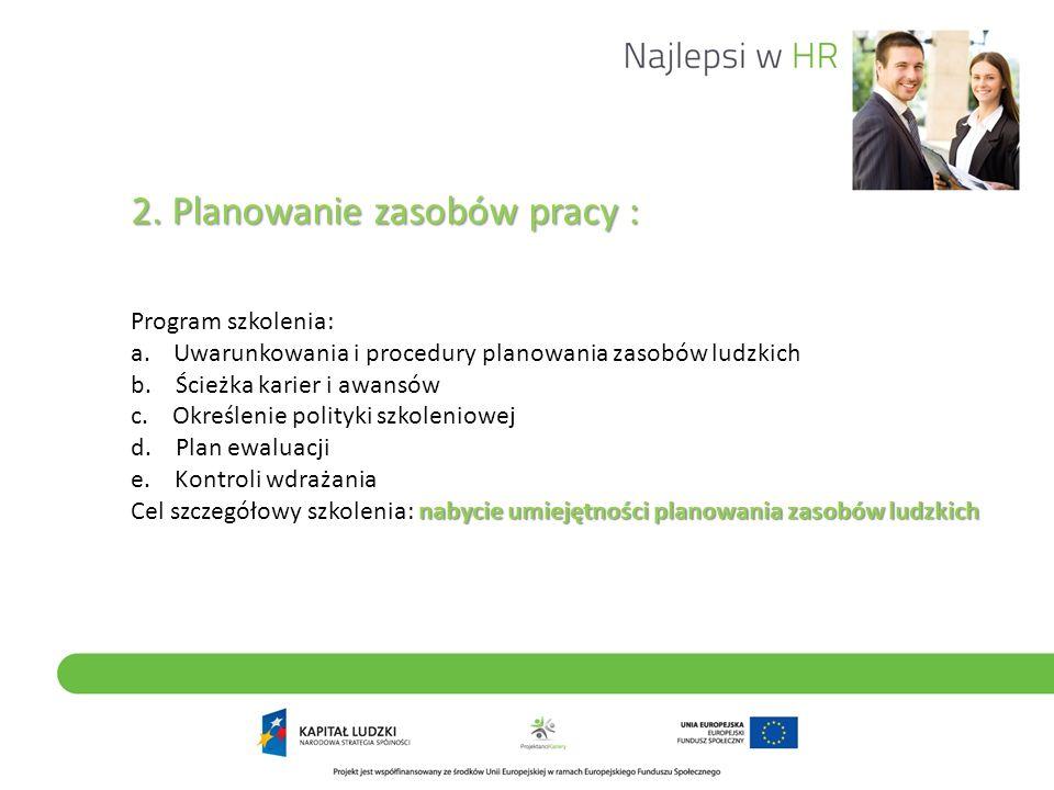 2. Planowanie zasobów pracy : nabycie umiejętności planowania zasobów ludzkich 2. Planowanie zasobów pracy : Program szkolenia: a. Uwarunkowania i pro