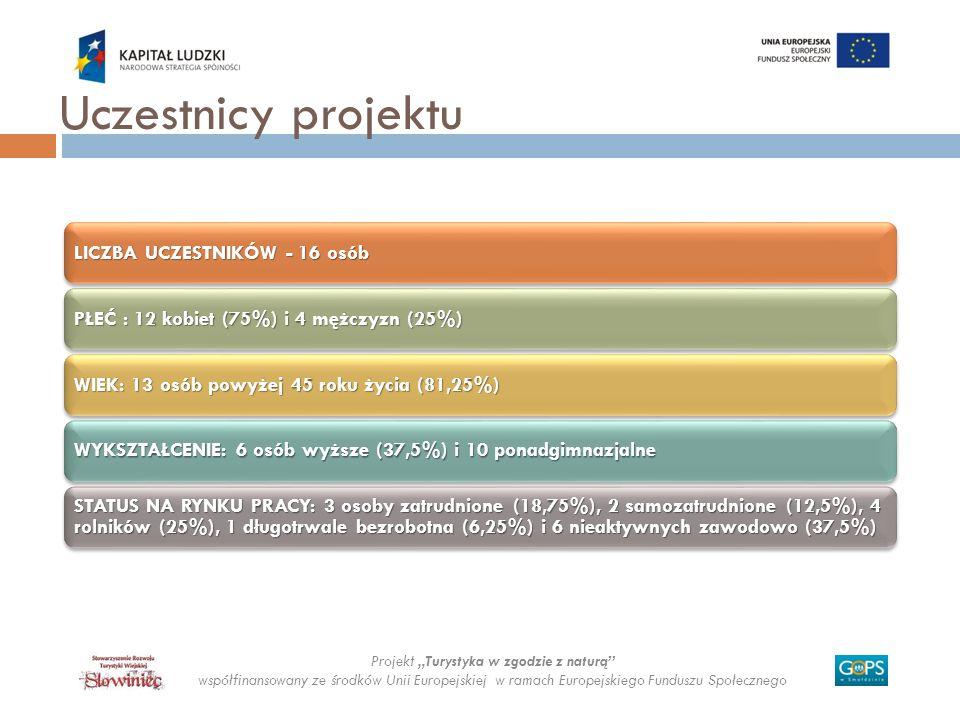 Projekt Turystyka w zgodzie z naturą współfinansowany ze środków Unii Europejskiej w ramach Europejskiego Funduszu Społecznego Uczestnicy projektu