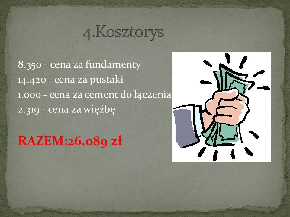 8.350 - cena za fundamenty 14.420 - cena za pustaki 1.000 - cena za cement do łączenia 2.319 - cena za więźbę RAZEM:26.089 zł