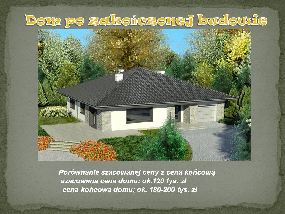 Porównanie szacowanej ceny z ceną końcową szacowana cena domu: ok.120 tys. zł cena końcowa domu; ok. 180-200 tys. zł