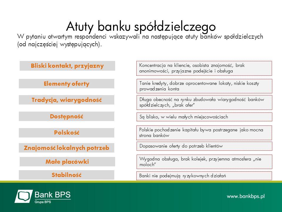 Atuty banku spółdzielczego W pytaniu otwartym respondenci wskazywali na następujące atuty banków spółdzielczych (od najczęściej występujących). Koncen