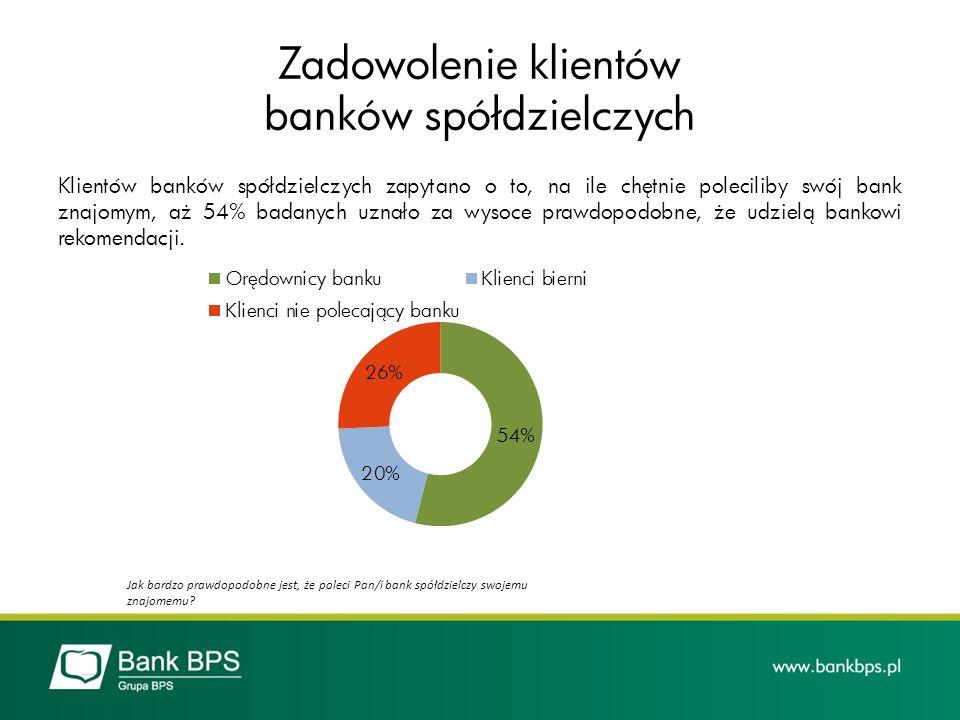 Zadowolenie klientów banków spółdzielczych Klientów banków spółdzielczych zapytano o to, na ile chętnie poleciliby swój bank znajomym, aż 54% badanych