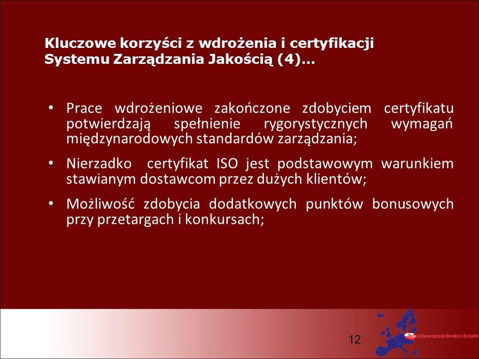 12 Kluczowe korzyści z wdrożenia i certyfikacji Systemu Zarządzania Jakością (4)… Prace wdrożeniowe zakończone zdobyciem certyfikatu potwierdzają speł