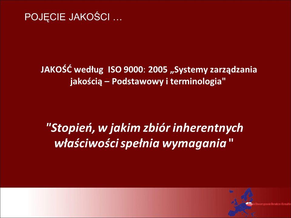 JAKOŚĆ według ISO 9000: 2005 Systemy zarządzania jakością – Podstawowy i terminologia