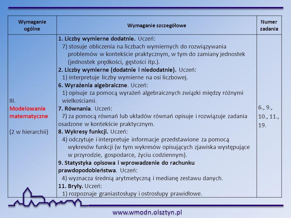 www.wmodn.olsztyn.pl Wymaganie ogólne Wymaganie szczegółowe Numer zadania III. Modelowanie matematyczne (2 w hierarchii) 1. Liczby wymierne dodatnie.
