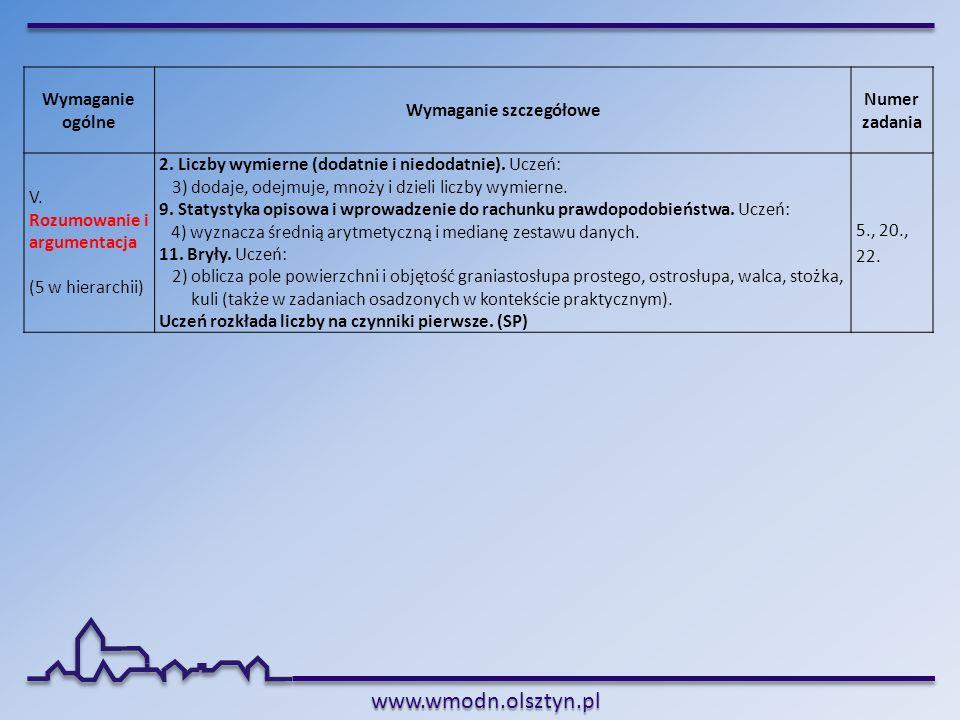www.wmodn.olsztyn.pl Wymaganie ogólne Wymaganie szczegółowe Numer zadania V. Rozumowanie i argumentacja (5 w hierarchii) 2. Liczby wymierne (dodatnie