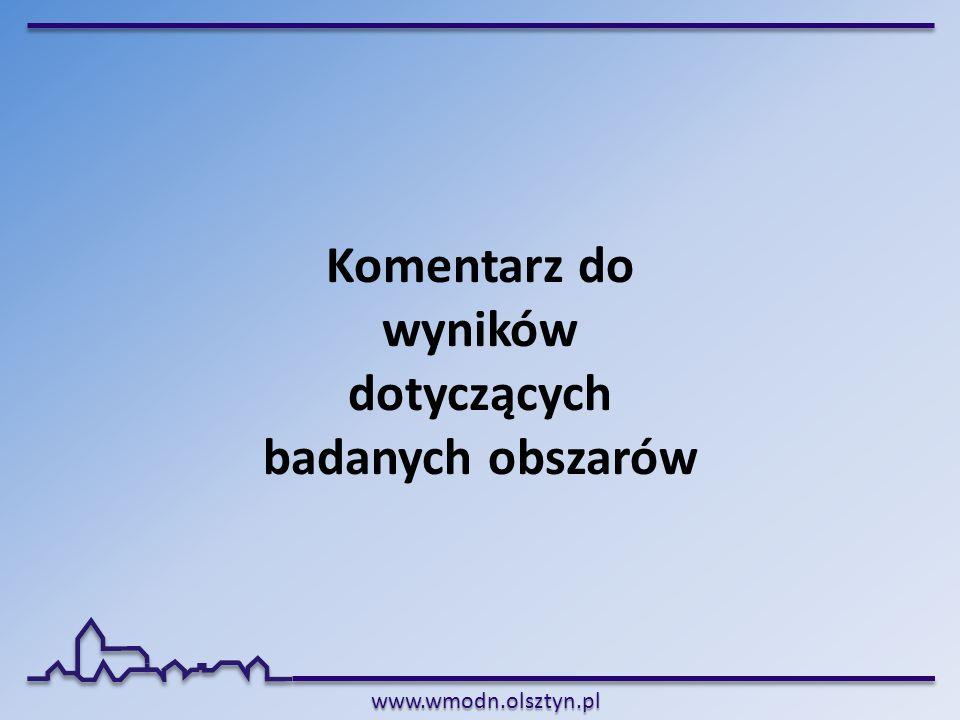 www.wmodn.olsztyn.pl Komentarz do wyników dotyczących badanych obszarów