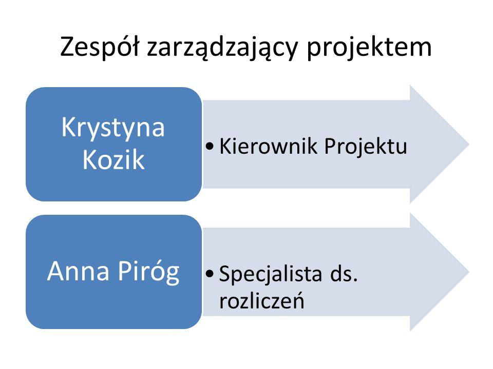 Zespół zarządzający projektem Kierownik Projektu Krystyna Kozik Specjalista ds. rozliczeń Anna Piróg