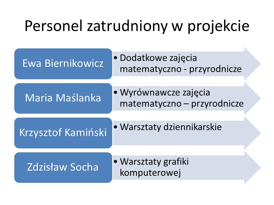 Personel zatrudniony w projekcie Dodatkowe zajęcia matematyczno - przyrodnicze Ewa Biernikowicz Wyrównawcze zajęcia matematyczno – przyrodnicze Maria