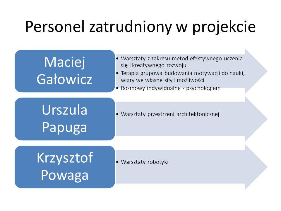 Personel zatrudniony w projekcie Warsztaty z zakresu metod efektywnego uczenia się i kreatywnego rozwoju Terapia grupowa budowania motywacji do nauki,