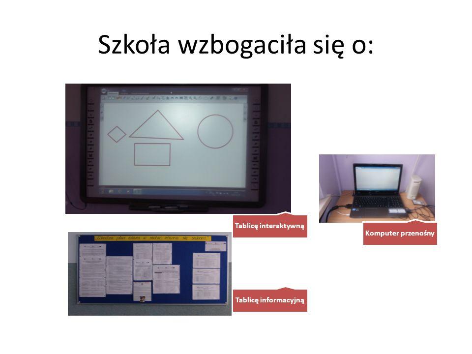 Szkoła wzbogaciła się o: Tablicę interaktywną Komputer przenośny Tablicę informacyjną