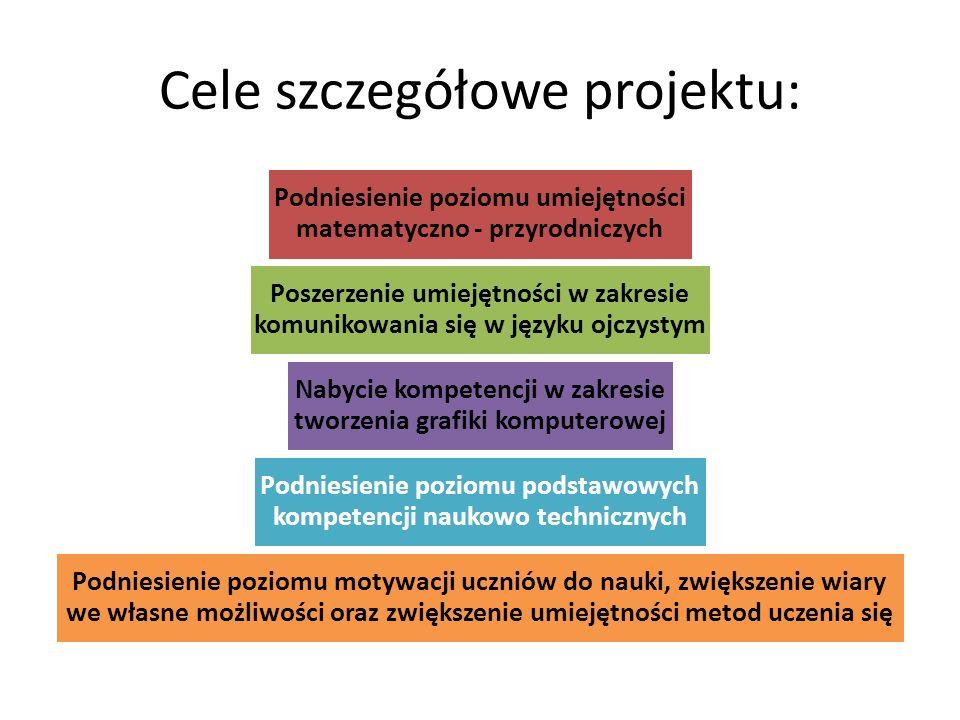 Cele szczegółowe projektu: Podniesienie poziomu umiejętności matematyczno - przyrodniczych Poszerzenie umiejętności w zakresie komunikowania się w jęz