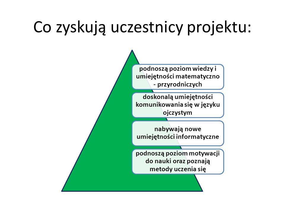 Co zyskują uczestnicy projektu: podnoszą poziom wiedzy i umiejętności matematyczno - przyrodniczych doskonalą umiejętności komunikowania się w języku