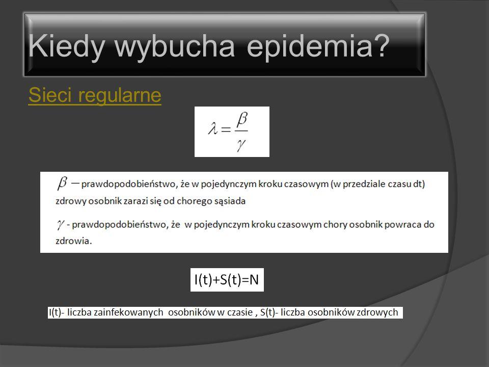 Sieci regularne Kiedy wybucha epidemia?