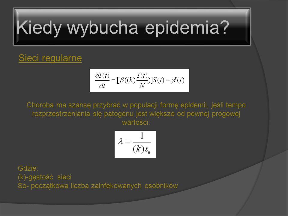 Sieci regularne Kiedy wybucha epidemia? Choroba ma szansę przybrać w populacji formę epidemii, jeśli tempo rozprzestrzeniania się patogenu jest większ
