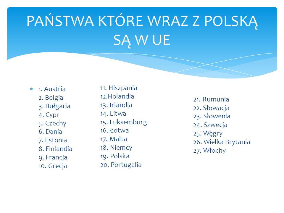 1. Austria 2. Belgia 3. Bułgaria 4. Cypr 5. Czechy 6. Dania 7. Estonia 8. Finlandia 9. Francja 10. Grecja PAŃSTWA KTÓRE WRAZ Z POLSKĄ SĄ W UE 11. Hisz