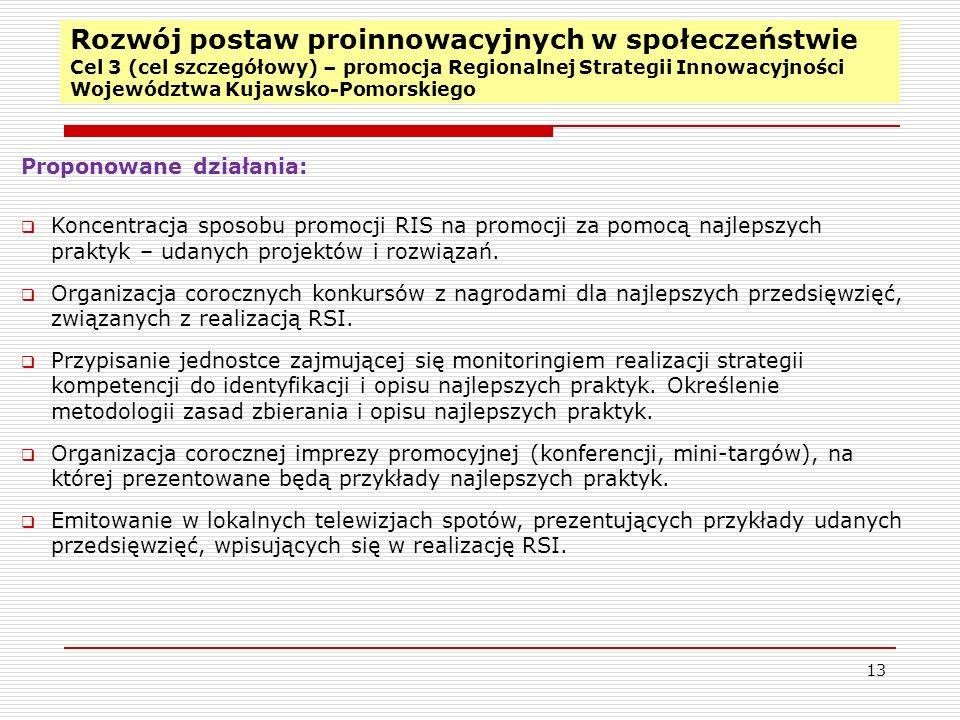 Rozwój postaw proinnowacyjnych w społeczeństwie Cel 3 (cel szczegółowy) – promocja Regionalnej Strategii Innowacyjności Województwa Kujawsko-Pomorskiego 13 Proponowane działania: Koncentracja sposobu promocji RIS na promocji za pomocą najlepszych praktyk – udanych projektów i rozwiązań.