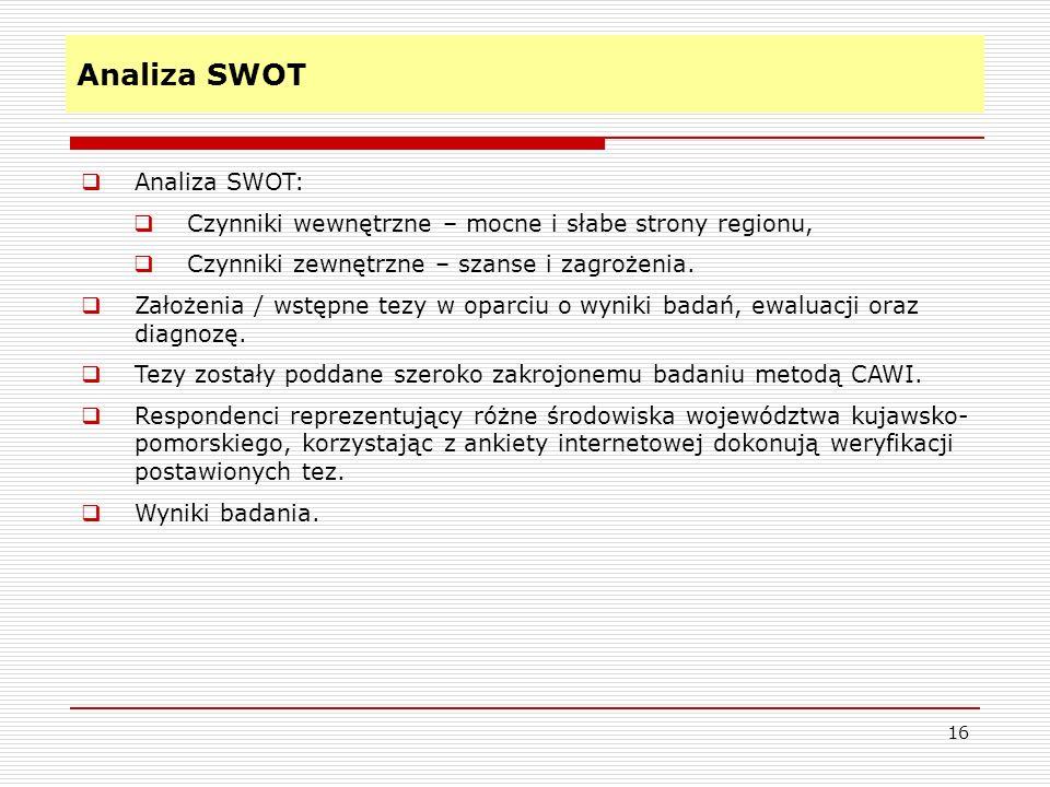 Analiza SWOT 16 Analiza SWOT: Czynniki wewnętrzne – mocne i słabe strony regionu, Czynniki zewnętrzne – szanse i zagrożenia.