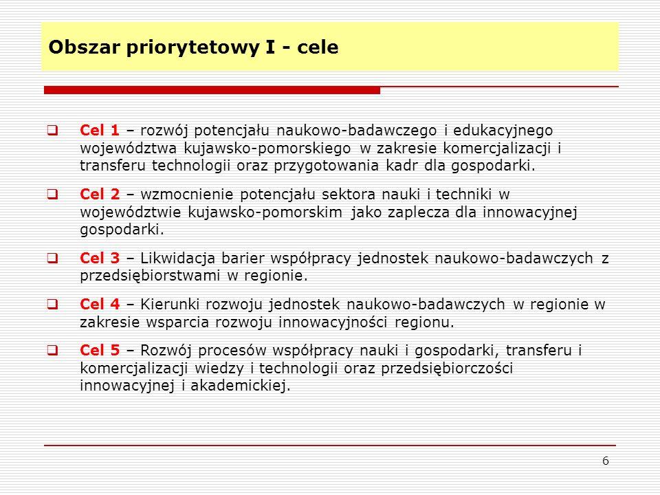 Obszar priorytetowy I - cele 6 Cel 1 – rozwój potencjału naukowo-badawczego i edukacyjnego województwa kujawsko-pomorskiego w zakresie komercjalizacji i transferu technologii oraz przygotowania kadr dla gospodarki.
