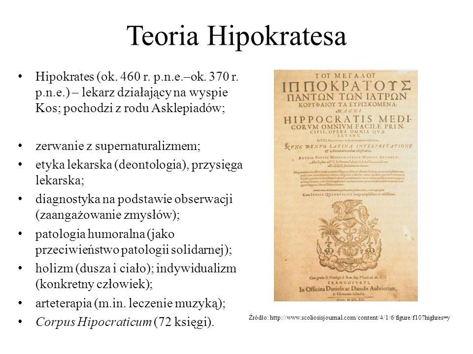 Teoria Hipokratesa Hipokrates (ok. 460 r. p.n.e.–ok. 370 r. p.n.e.) – lekarz działający na wyspie Kos; pochodzi z rodu Asklepiadów; zerwanie z superna