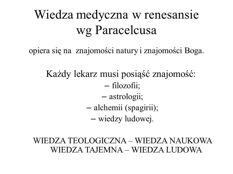 Wiedza medyczna w renesansie wg Paracelcusa opiera się na znajomości natury i znajomości Boga. Każdy lekarz musi posiąść znajomość: – filozofii; – ast