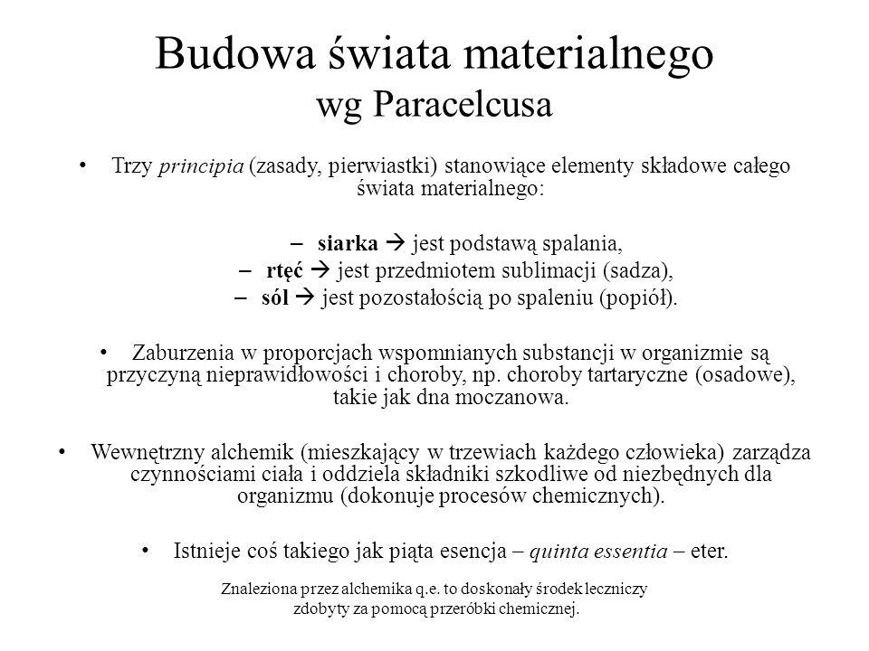 Budowa świata materialnego wg Paracelcusa Trzy principia (zasady, pierwiastki) stanowiące elementy składowe całego świata materialnego: – siarka jest