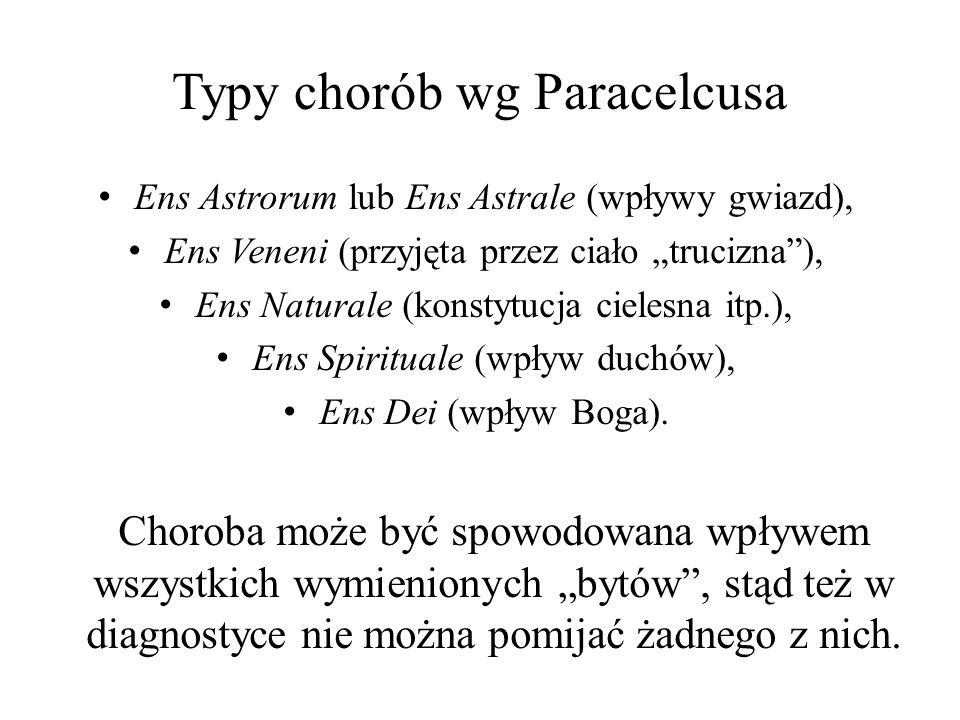 Typy chorób wg Paracelcusa Ens Astrorum lub Ens Astrale (wpływy gwiazd), Ens Veneni (przyjęta przez ciało trucizna), Ens Naturale (konstytucja cielesn