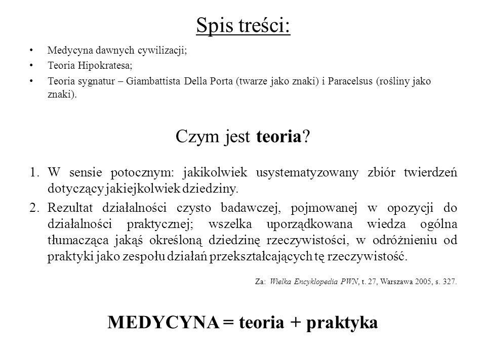 Spis treści: Medycyna dawnych cywilizacji; Teoria Hipokratesa; Teoria sygnatur – Giambattista Della Porta (twarze jako znaki) i Paracelsus (rośliny ja