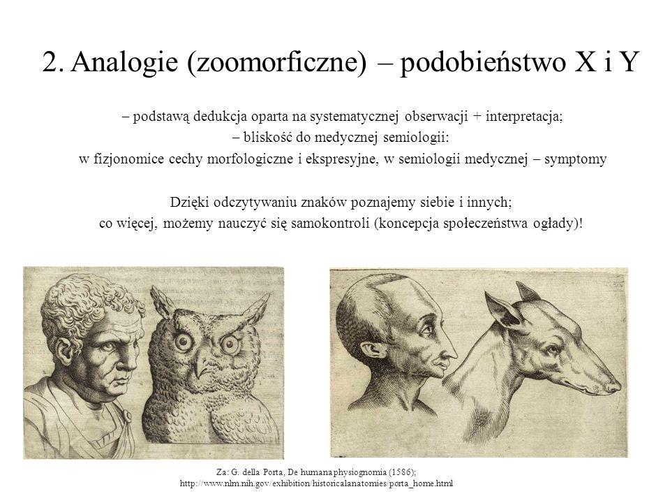 2. Analogie (zoomorficzne) – podobieństwo X i Y – podstawą dedukcja oparta na systematycznej obserwacji + interpretacja; – bliskość do medycznej semio