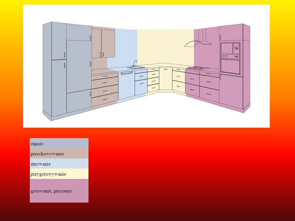 zapasy przechowywanie zmywanie przygotowywanie gotowanie, pieczenie