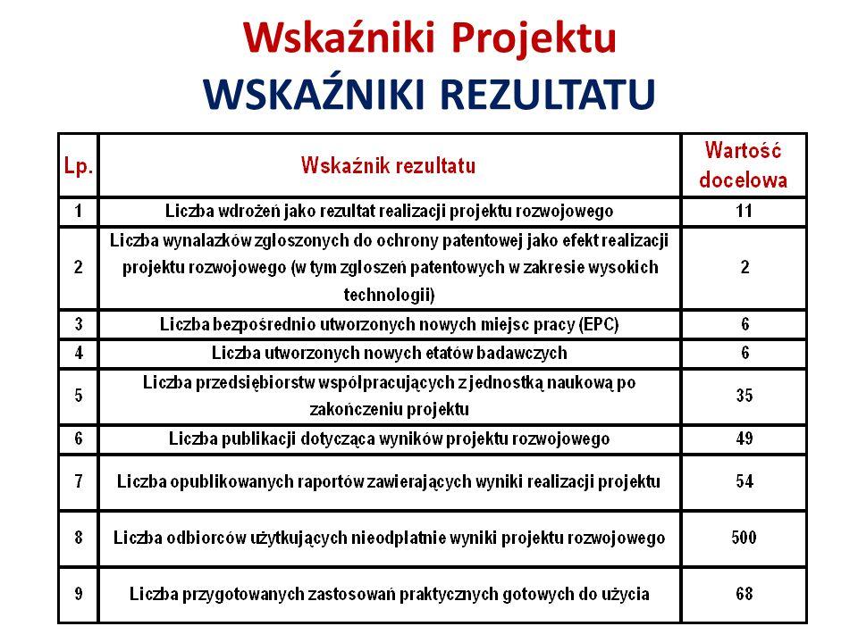 Wskaźniki Projektu WSKAŹNIKI REZULTATU