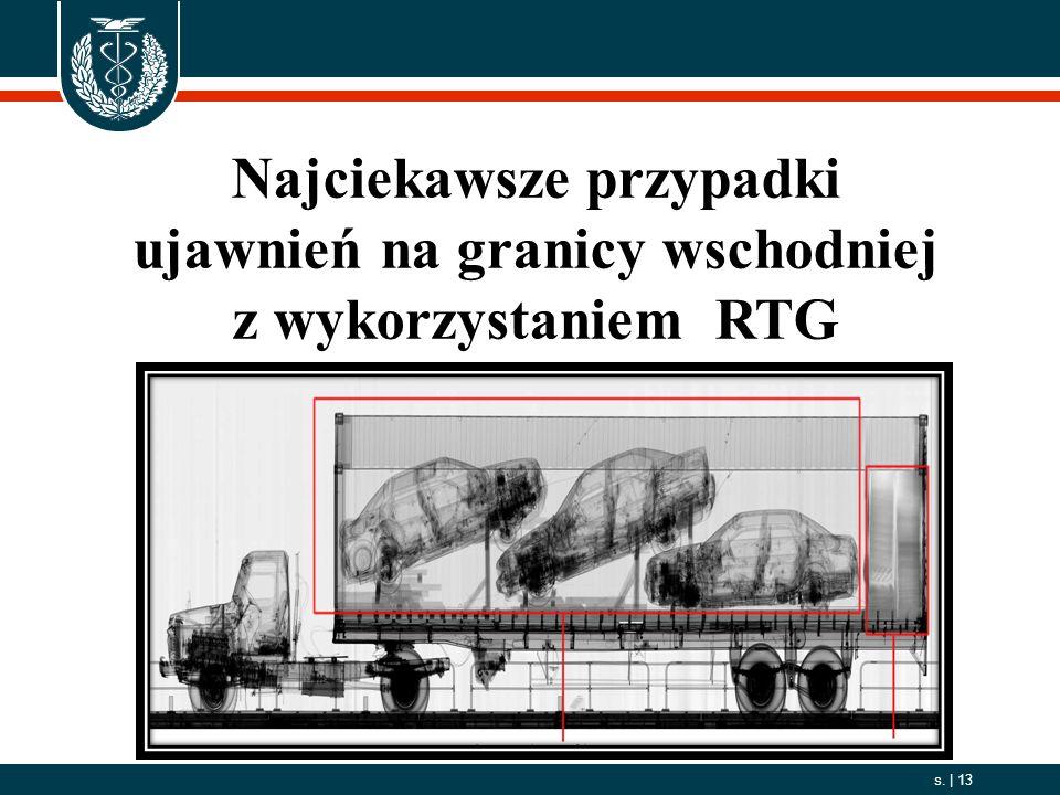 2006. 10. 01 s.   13 Najciekawsze przypadki ujawnień na granicy wschodniej z wykorzystaniem RTG