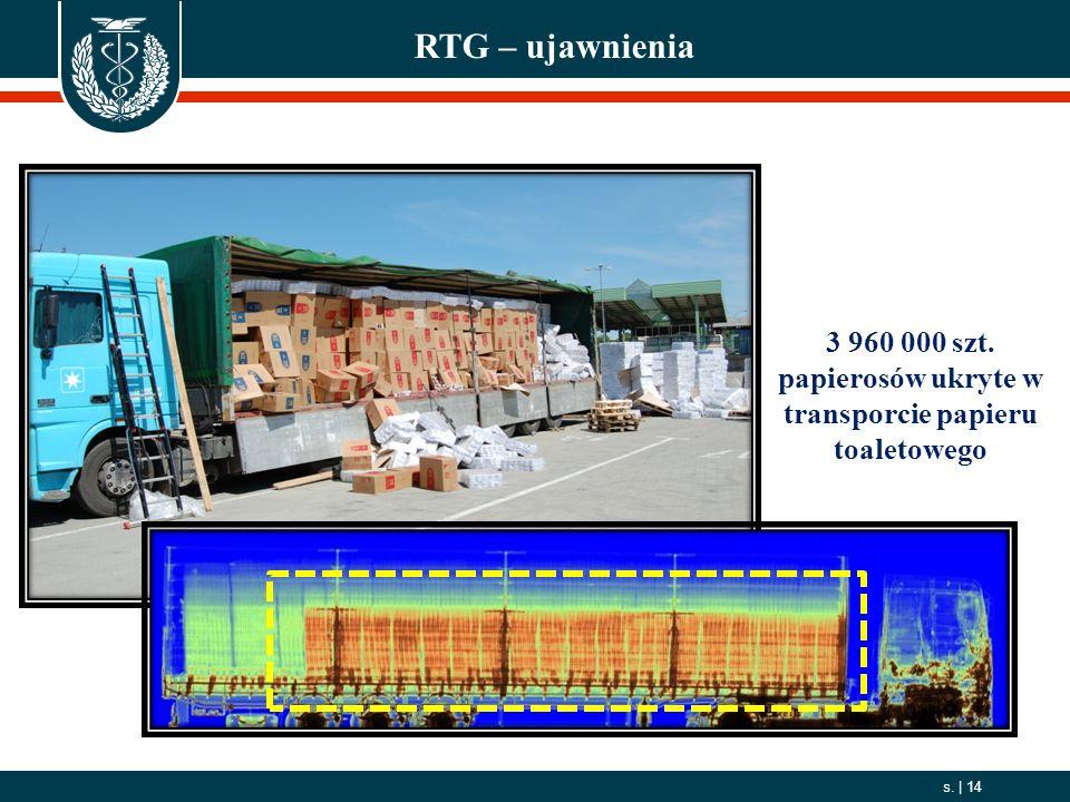 2006. 10. 01 s.   14 RTG – ujawnienia 3 960 000 szt. papierosów ukryte w transporcie papieru toaletowego