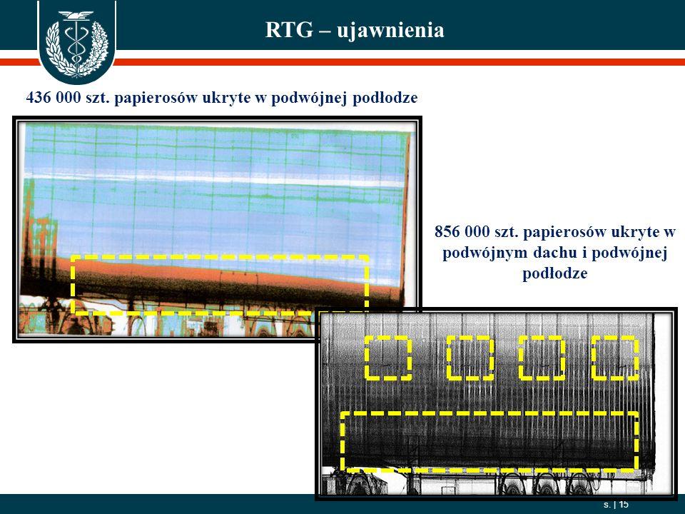 2006. 10. 01 s.   15 436 000 szt. papierosów ukryte w podwójnej podłodze 856 000 szt. papierosów ukryte w podwójnym dachu i podwójnej podłodze RTG – u