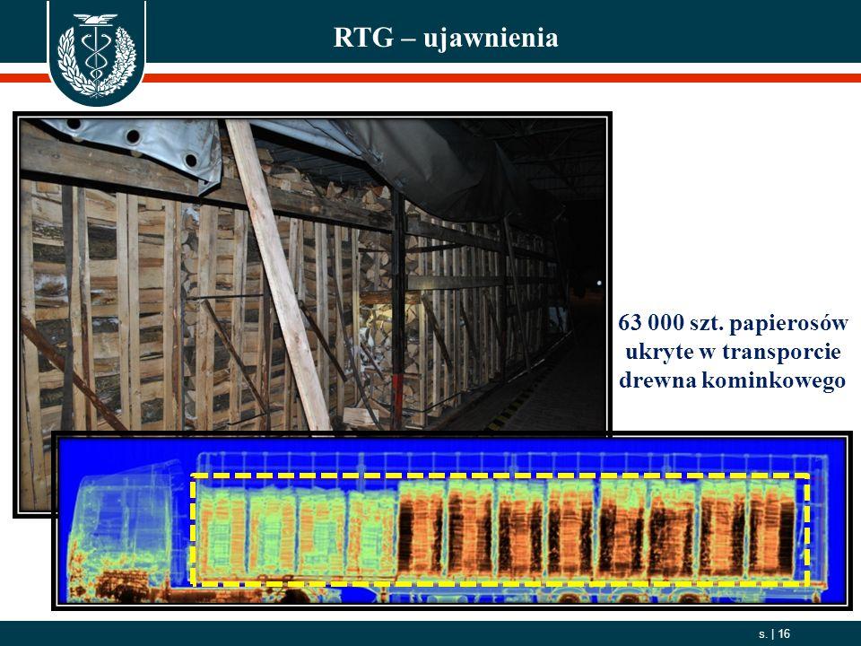 2006. 10. 01 s.   16 RTG – ujawnienia 63 000 szt. papierosów ukryte w transporcie drewna kominkowego