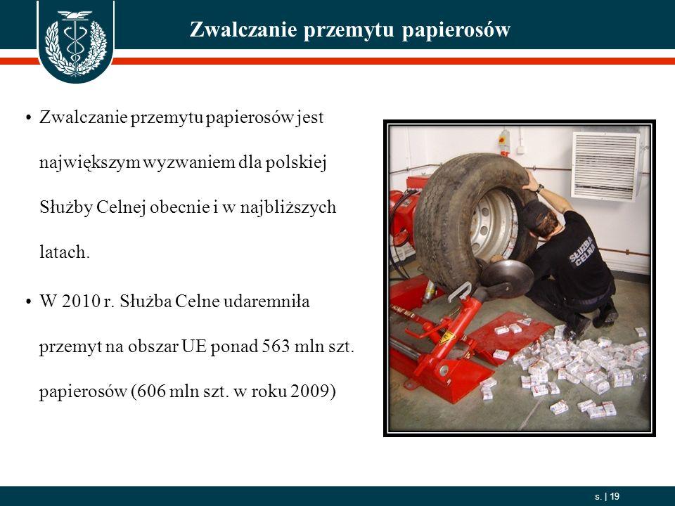 2006. 10. 01 s.   19 Zwalczanie przemytu papierosów Zwalczanie przemytu papierosów jest największym wyzwaniem dla polskiej Służby Celnej obecnie i w n