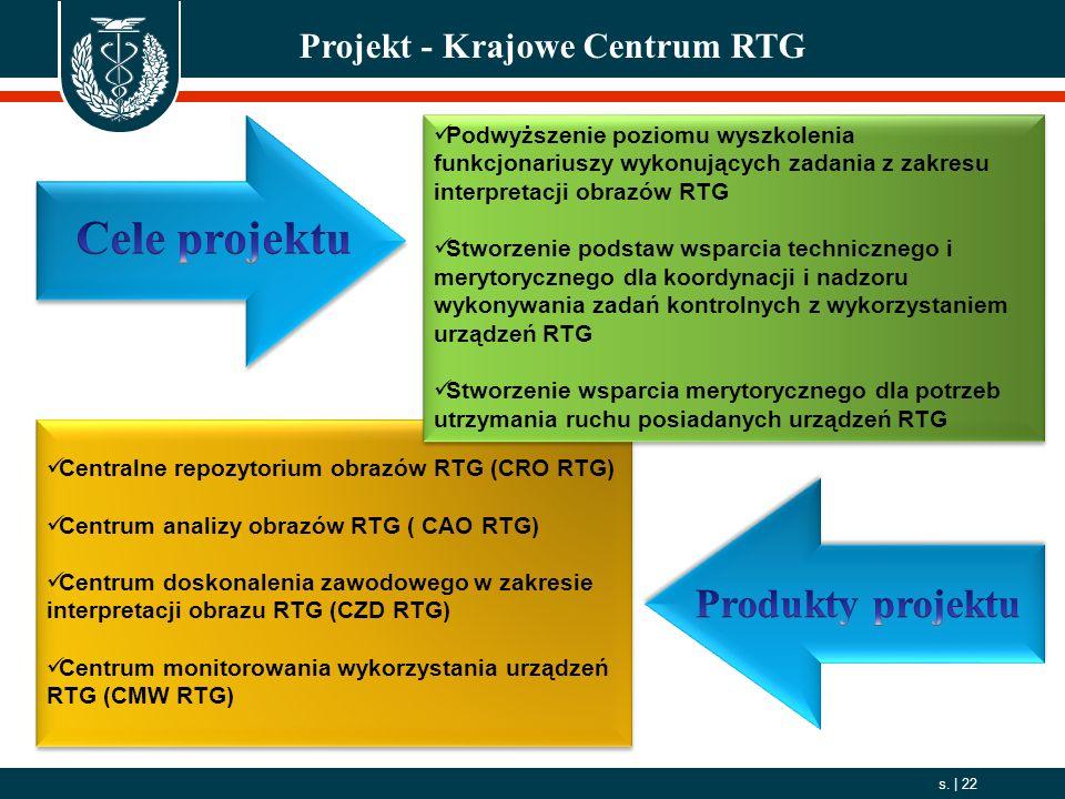 2006. 10. 01 s.   22 Centralne repozytorium obrazów RTG (CRO RTG) Centrum analizy obrazów RTG ( CAO RTG) Centrum doskonalenia zawodowego w zakresie in