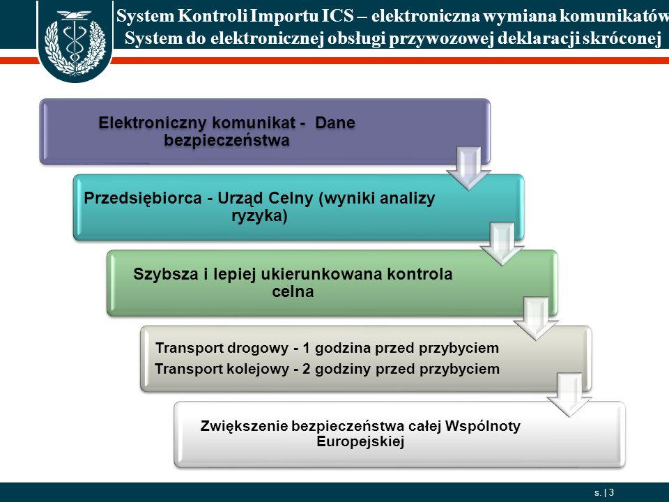 2006. 10. 01 s.   3 System Kontroli Importu ICS – elektroniczna wymiana komunikatów System do elektronicznej obsługi przywozowej deklaracji skróconej