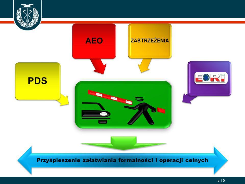 2006. 10. 01 s.   5 Przyśpieszenie załatwiania formalności i operacji celnych PDS AEO ZASTRZEŻENIA