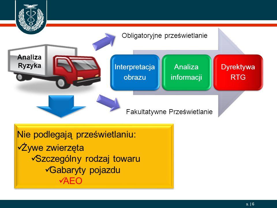 2006. 10. 01 s.   6 Interpretacja obrazu Analiza informacji Dyrektywa RTG Obligatoryjne prześwietlanie Fakultatywne Prześwietlanie Nie podlegają prześ