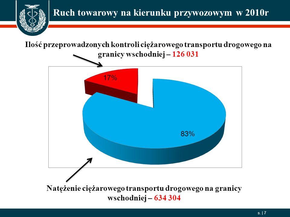 2006. 10. 01 s. | 18 45 000 sztuk papierosów ukryte w dyszlu naczepy RTG – ujawnienia