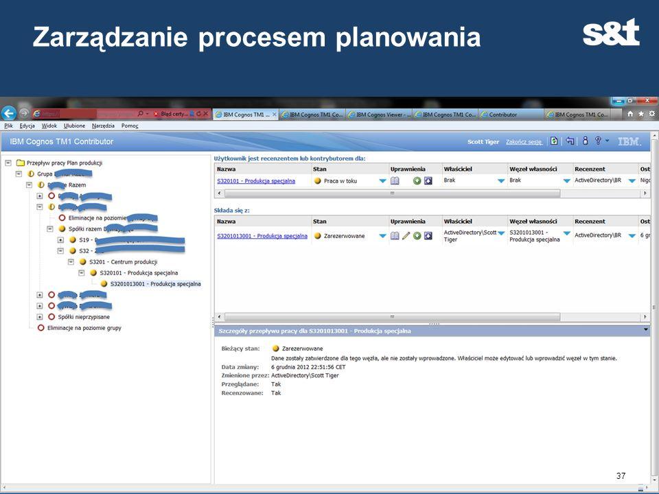 Zarządzanie procesem planowania 37