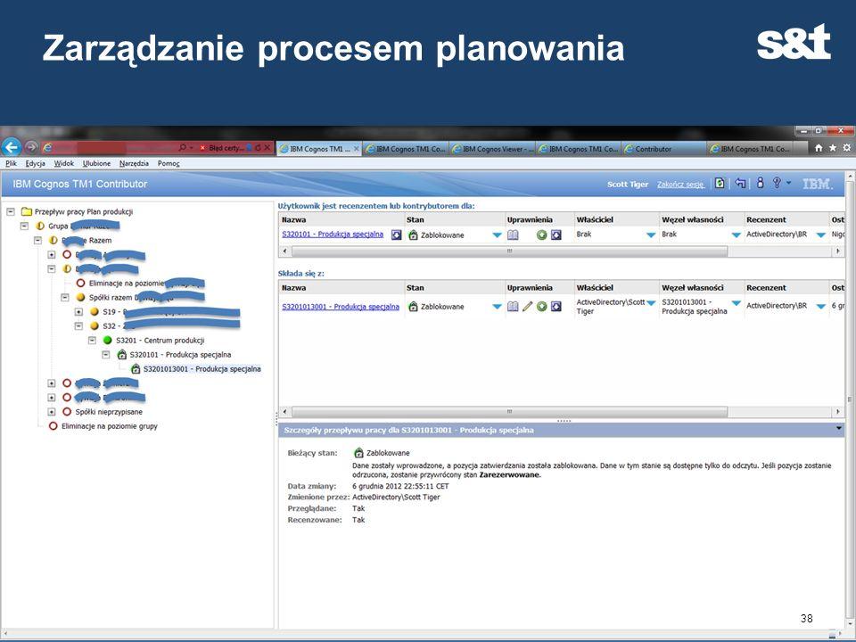 Zarządzanie procesem planowania 38