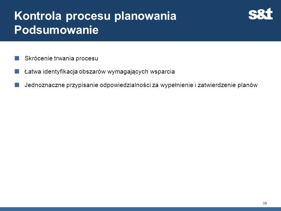 Kontrola procesu planowania Podsumowanie Skrócenie trwania procesu Łatwa identyfikacja obszarów wymagających wsparcia Jednoznaczne przypisanie odpowie