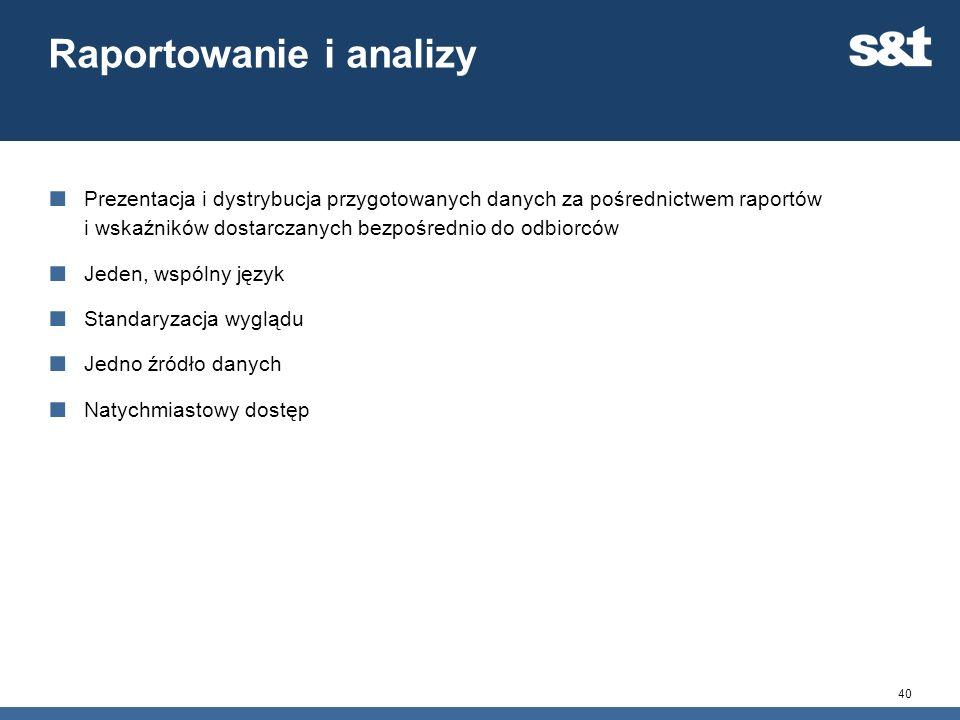 Raportowanie i analizy Prezentacja i dystrybucja przygotowanych danych za pośrednictwem raportów i wskaźników dostarczanych bezpośrednio do odbiorców